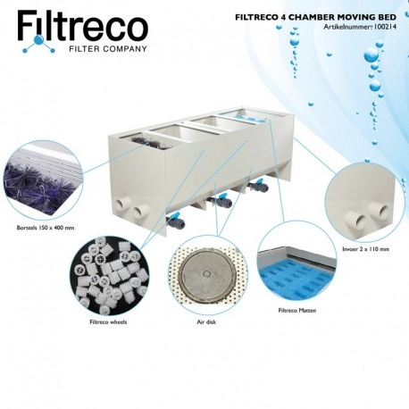 Filtreco Filter 4 Chamber Moving Bed